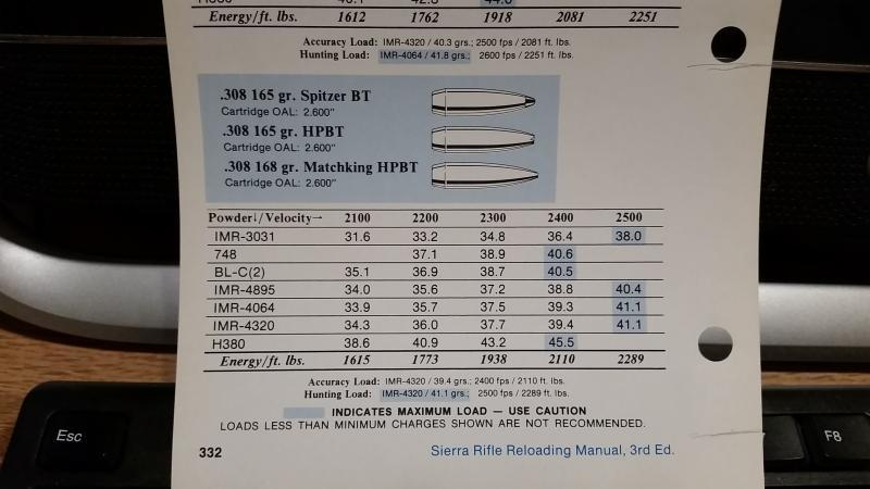 Load Data for 300 Savage - Texas Hunting Forum