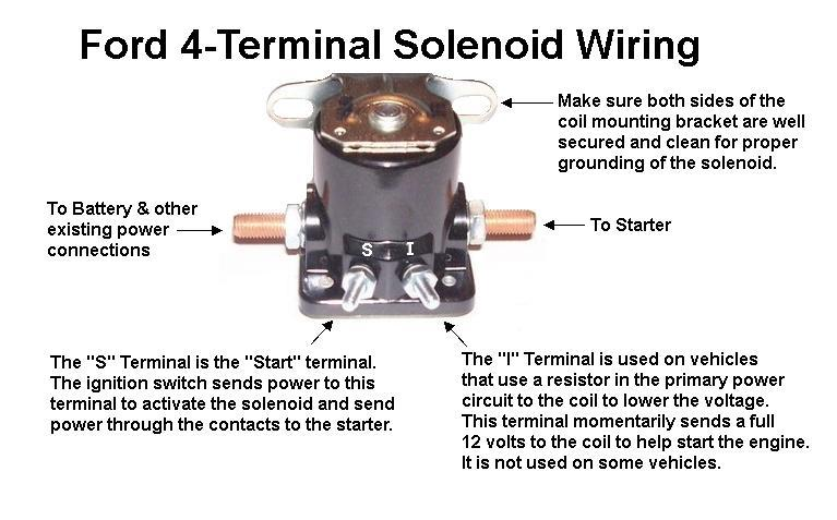 chevy starter solenoid wiring diagram solidfonts ignition switch wiring the 1947 present chevrolet gmc truck